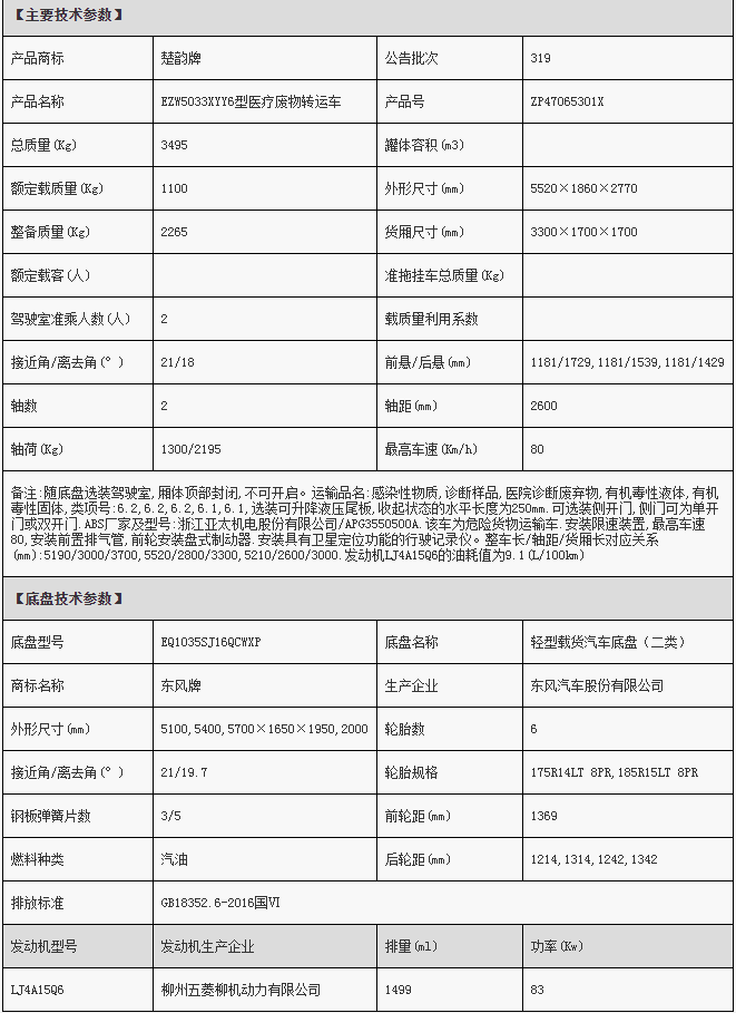 国六东风逸途运输车参数配置