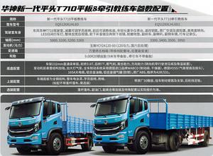 東風華神新款T710平頭教練車圖片